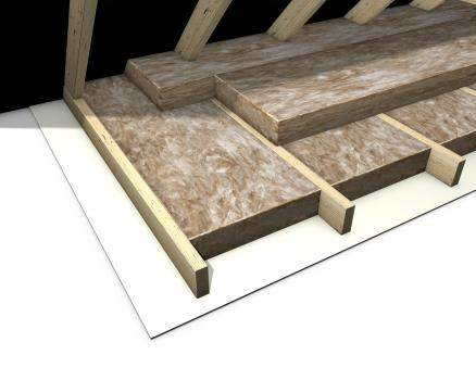 Glass Mineral Wool - Pitched Roofs at Ceiling Level - Ceiling Roll