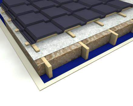 Glass Mineral Wool - Pitched Roofs at Rafter Level - Rafter Roll